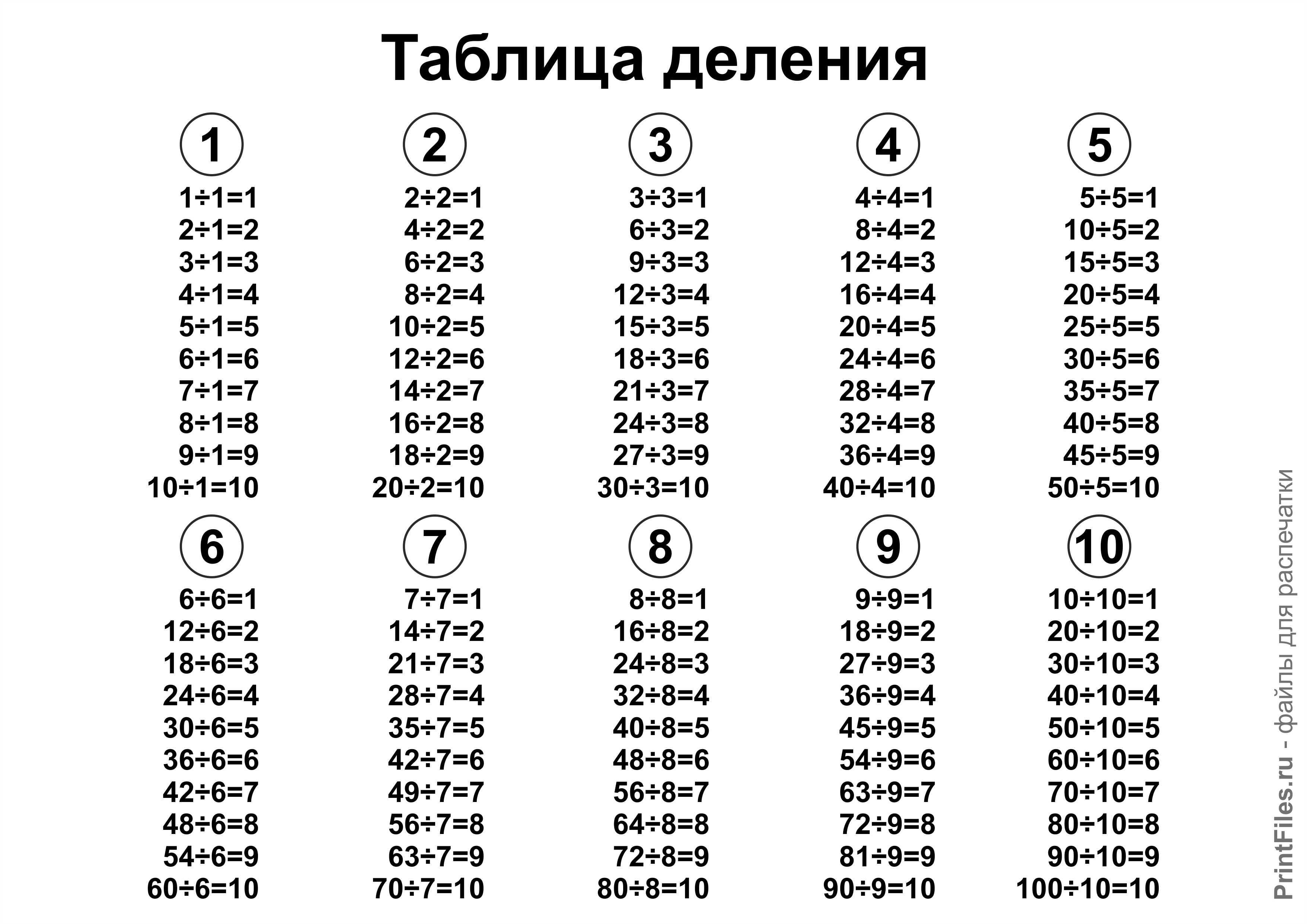 методики таблица деления распечатать картинки оно застывает растекается